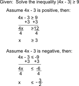 Example of how to solve an inequality with an absolute value term.