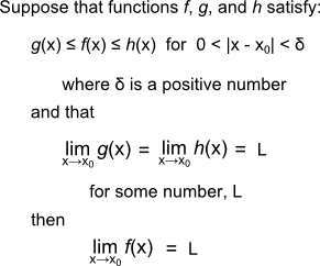 "Third Limit Theorem - the ""Sandwich"" Theorem"
